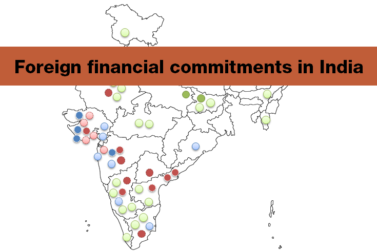 Foreign financial commitments in India Infographic-March 2016 - Copy
