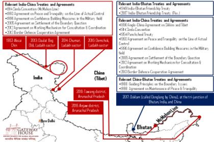 India-China-Doklam-Infographic1