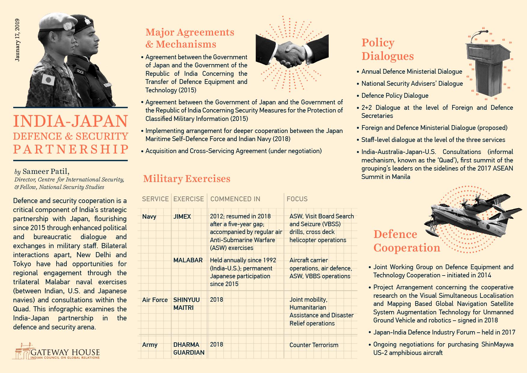 Indiajapan_infographic
