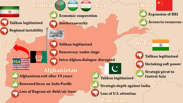 Afghanistan_Infographic Final
